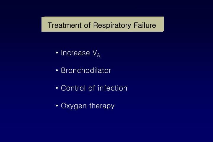 Treatment of Respiratory Failure