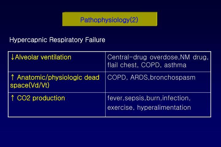 Pathophysiology(2)