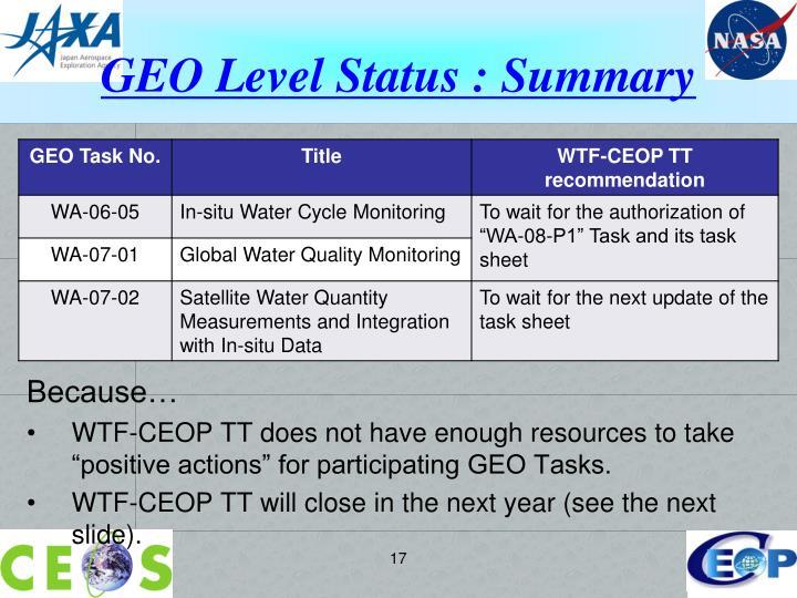 GEO Level Status : Summary