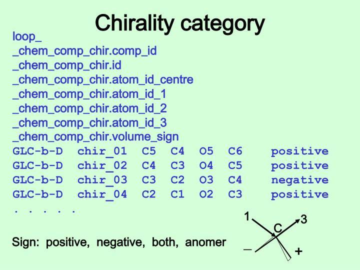 Chirality category
