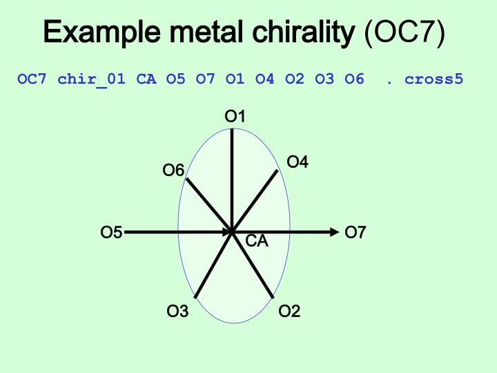 Example metal chirality