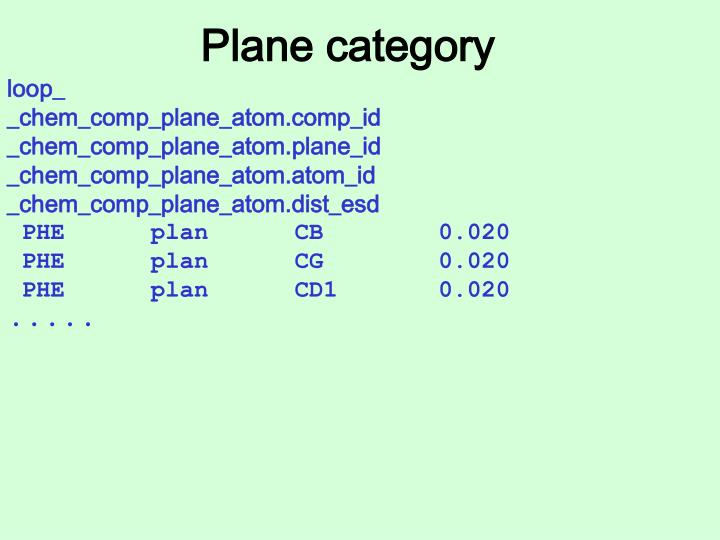 Plane category