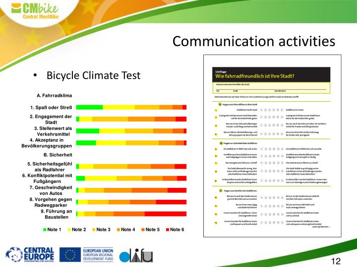 Bicycle Climate Test