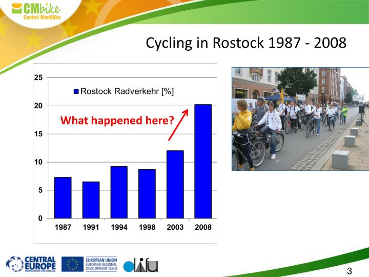 Cycling in rostock 1987 2008
