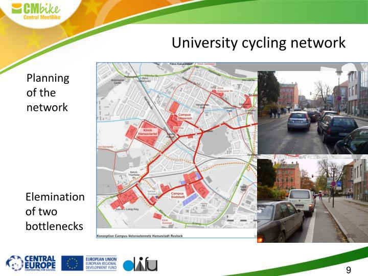 University cycling network