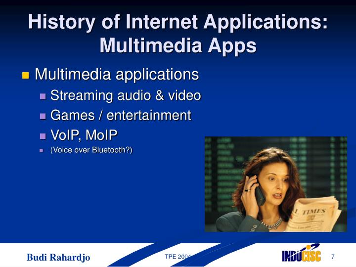 History of Internet Applications: