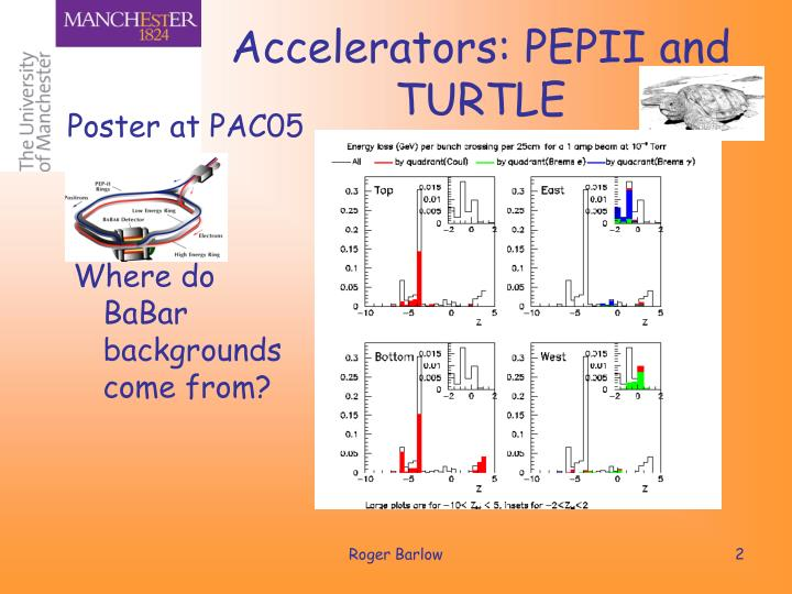 Accelerators pepii and turtle