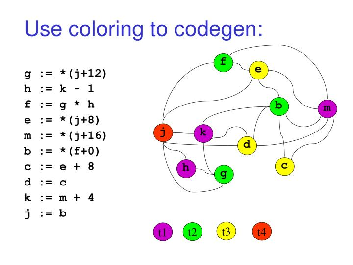 Use coloring to codegen: