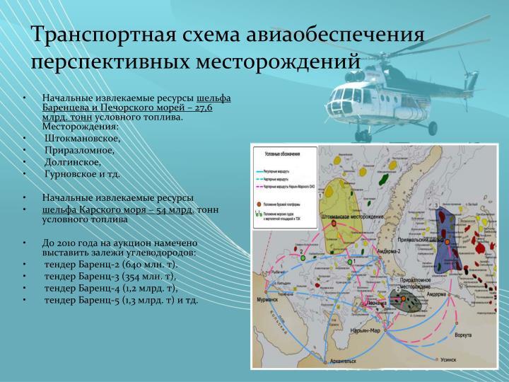 Транспортная схема авиаобеспечения