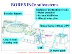 borexino subsystems