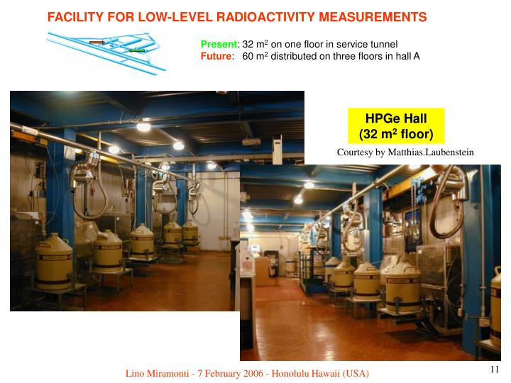 FACILITY FOR LOW-LEVEL RADIOACTIVITY MEASUREMENTS