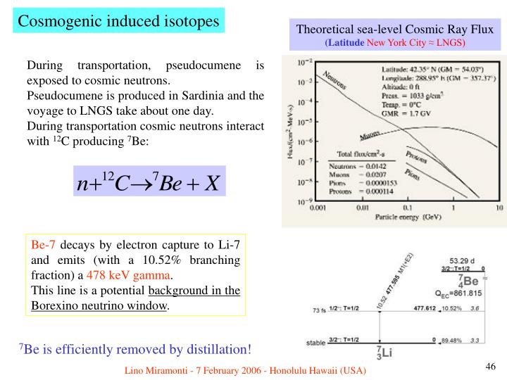 Cosmogenic induced isotopes