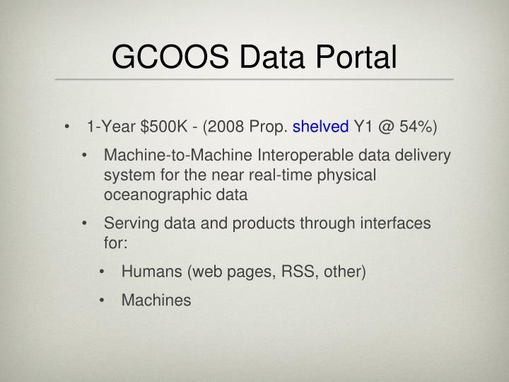 GCOOS Data Portal