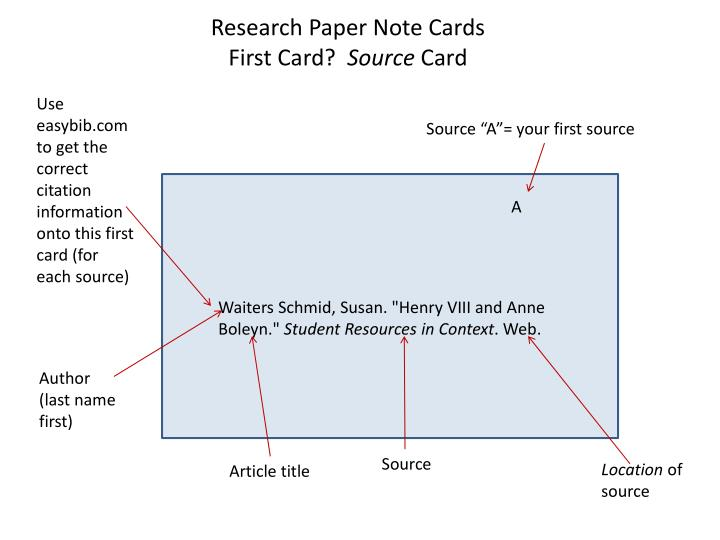 paper source templates place cards - ppt research paper note cards first card source card