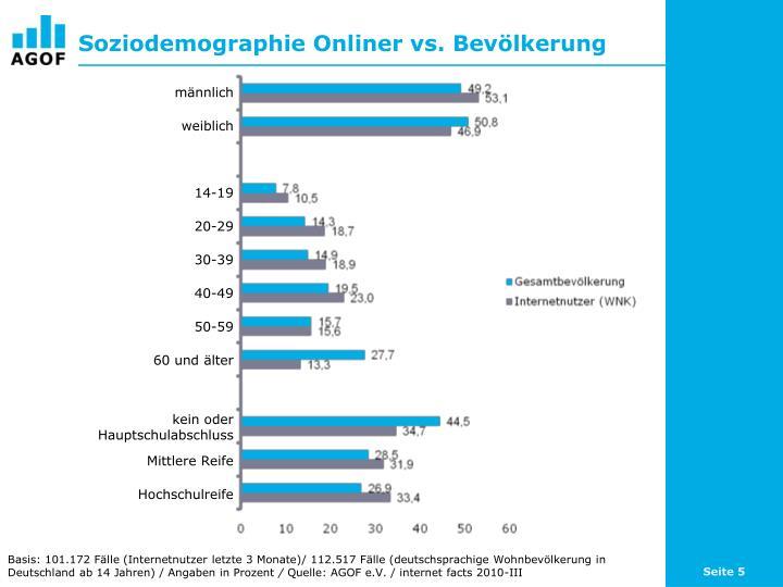 Soziodemographie Onliner vs. Bevölkerung