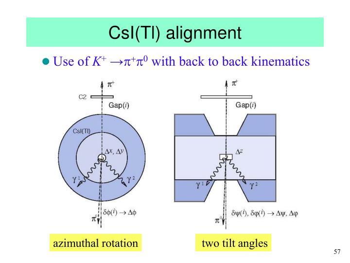 CsI(Tl) alignment