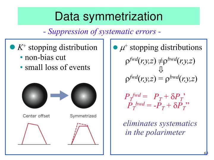 Data symmetrization