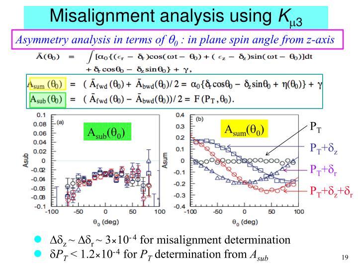 Misalignment analysis using