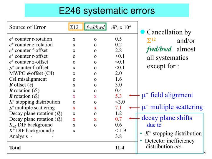 E246 systematic errors