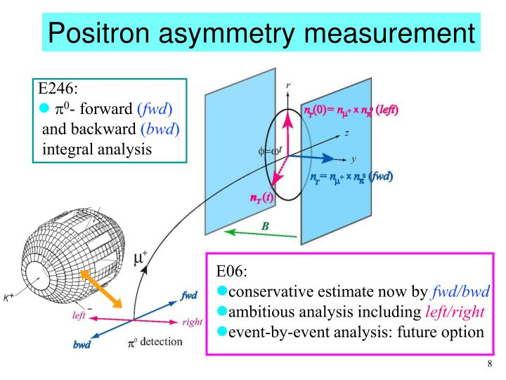 Positron asymmetry measurement