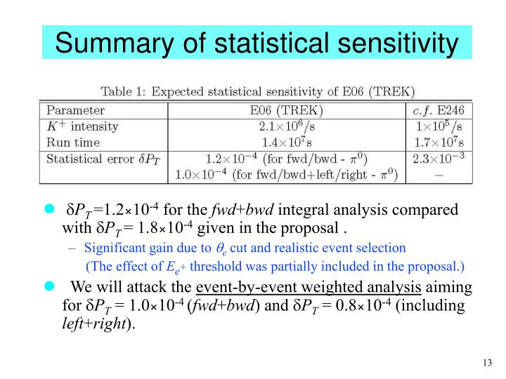 Summary of statistical sensitivity