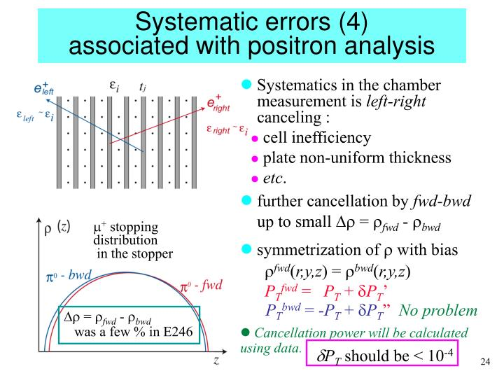 Systematic errors (4)