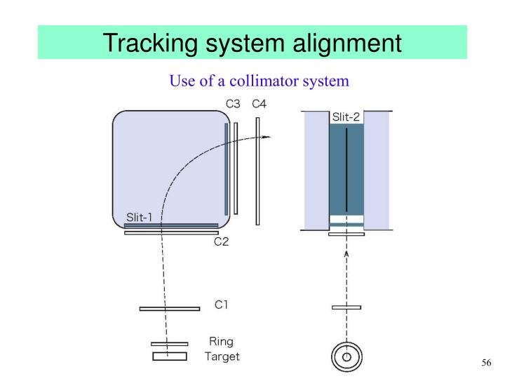 Tracking system alignment