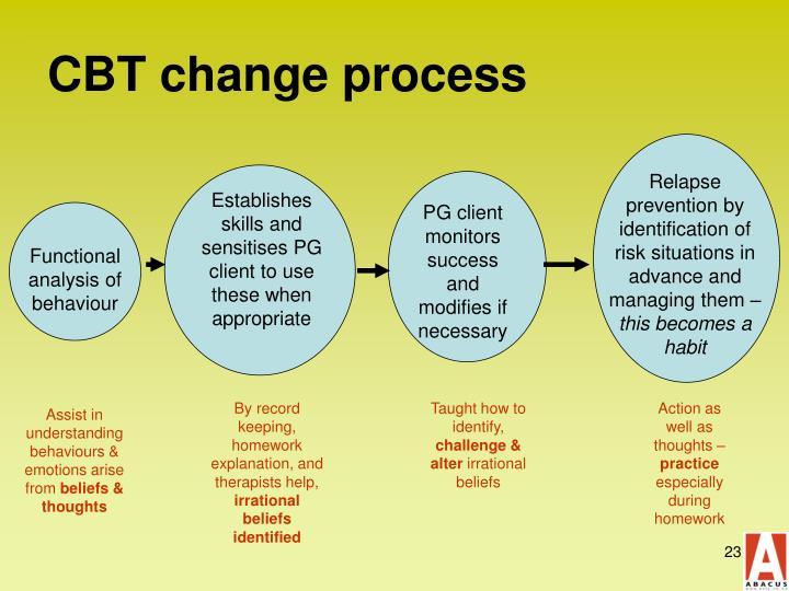 CBT change process