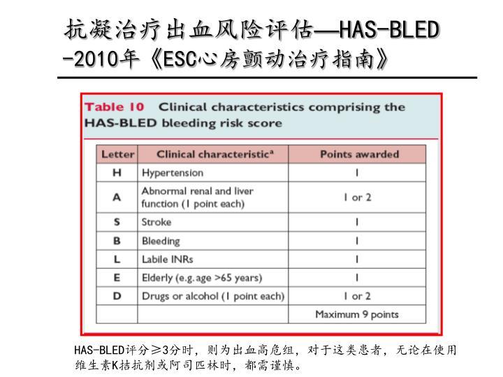 抗凝治疗出血风险评估
