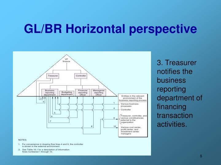 GL/BR Horizontal