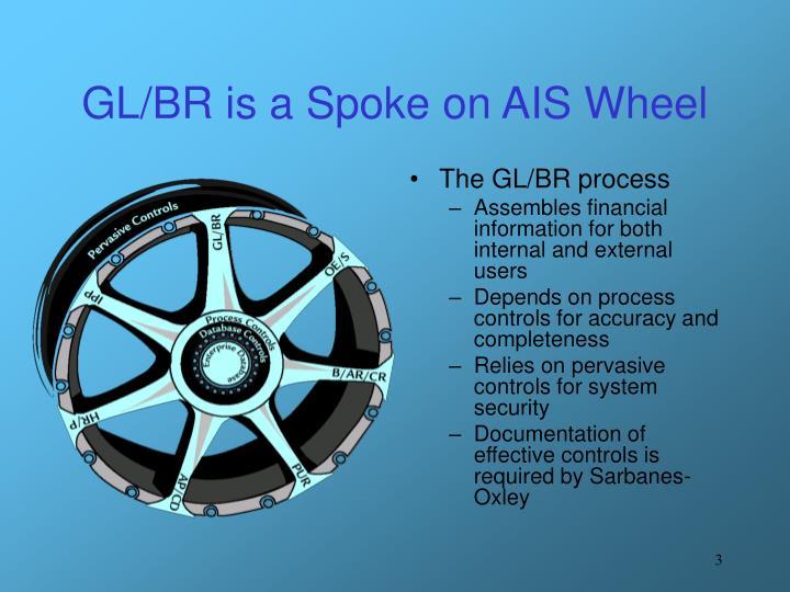 GL/BR is a Spoke on AIS Wheel