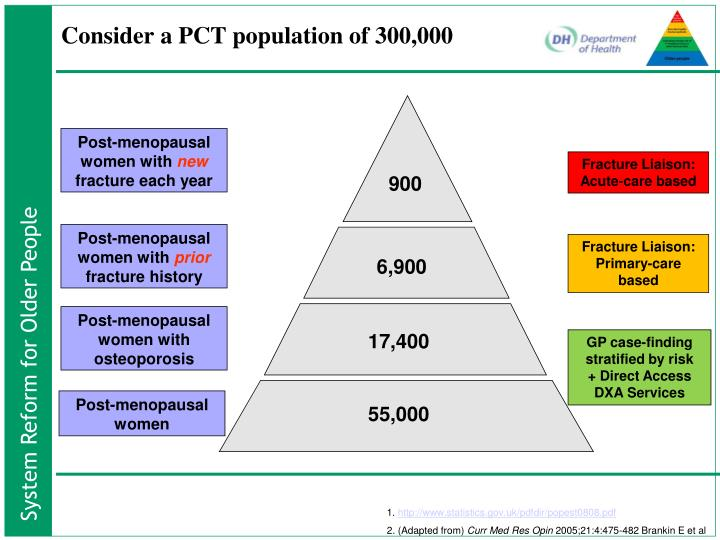 Consider a PCT population of 300,000
