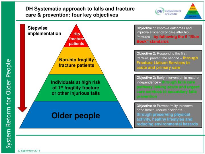 DH Systematic approach to falls and fracture care & prevention: four key objectives