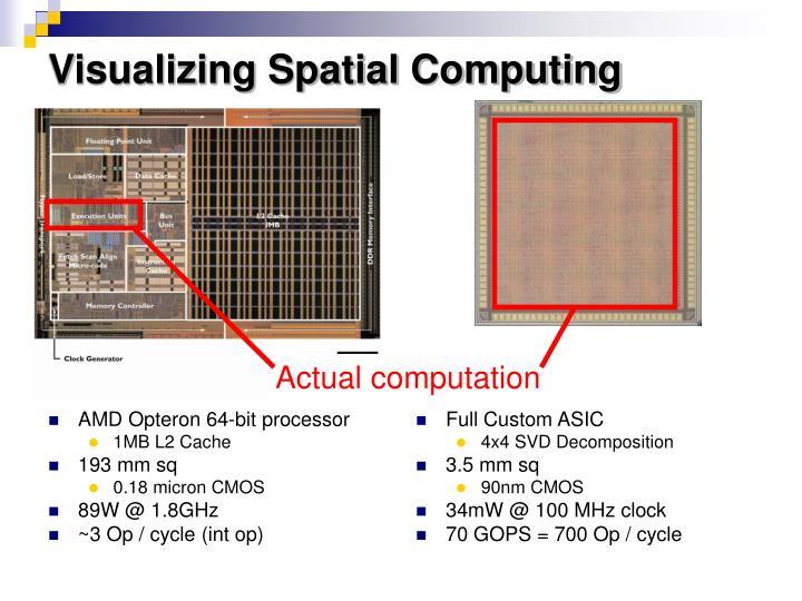 AMD Opteron 64-bit processor