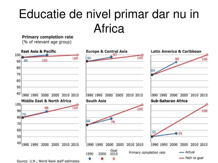 Educatie de nivel primar dar nu in Africa