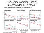 reducerea saraciei unele progrese dar nu in africa