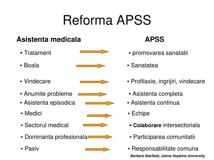 Reforma APSS