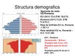 structura demografica