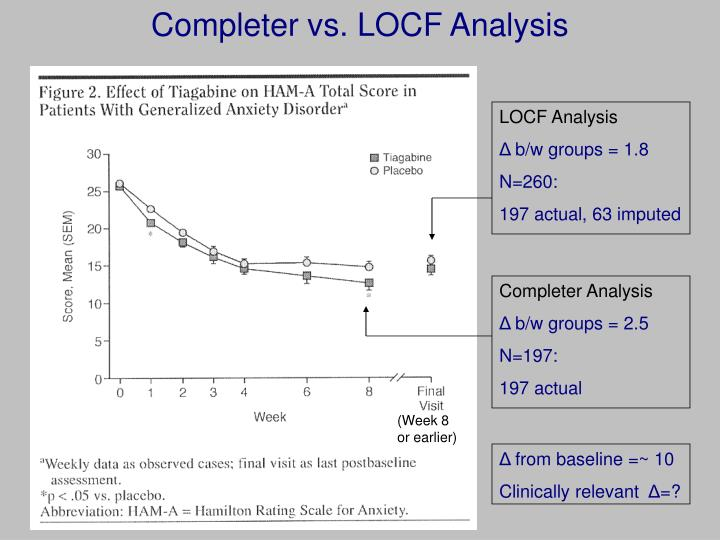 Completer vs. LOCF Analysis