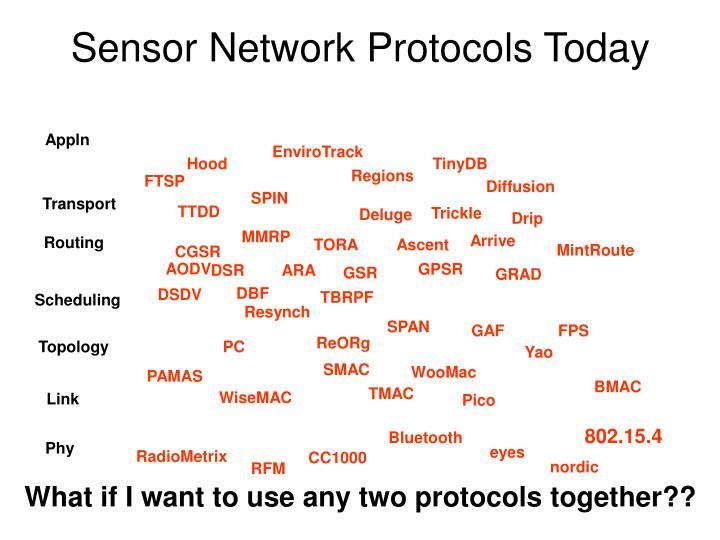 Sensor Network Protocols Today