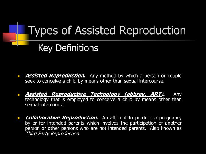 Types of Assisted Reproduction
