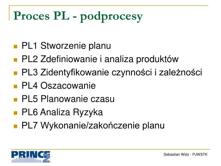 Proces PL - podprocesy