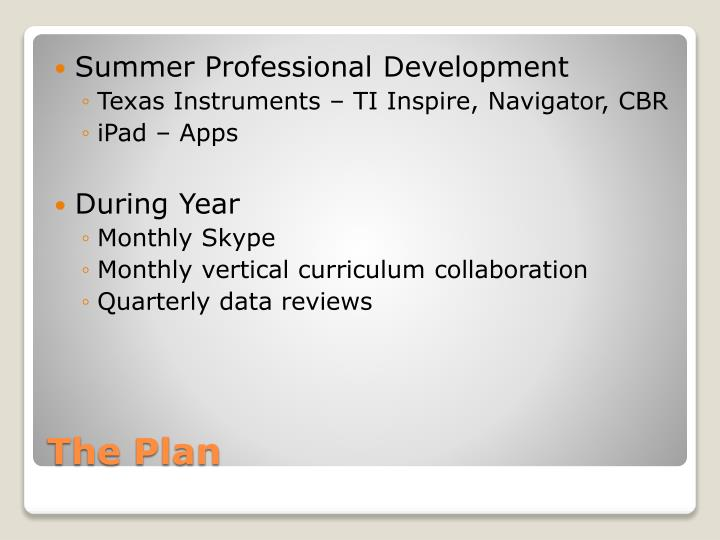 Summer Professional Development