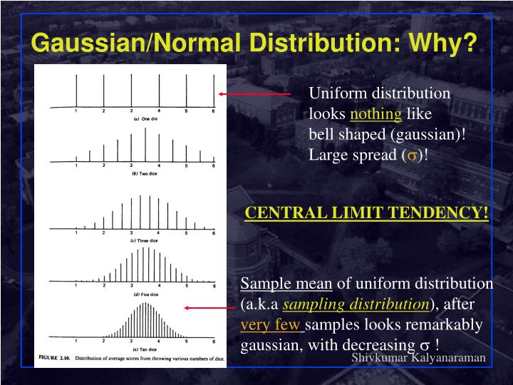 Gaussian/Normal Distribution: Why?
