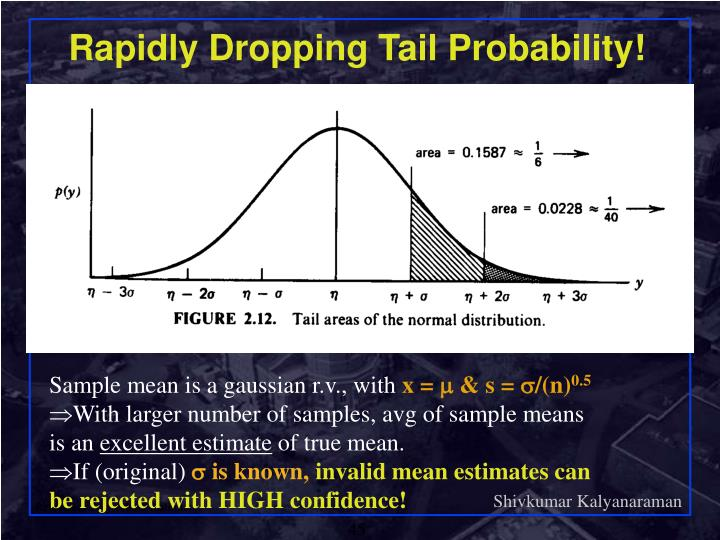 Rapidly Dropping Tail Probability!