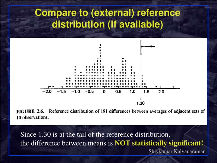 Compare to (external) reference distribution (if available)
