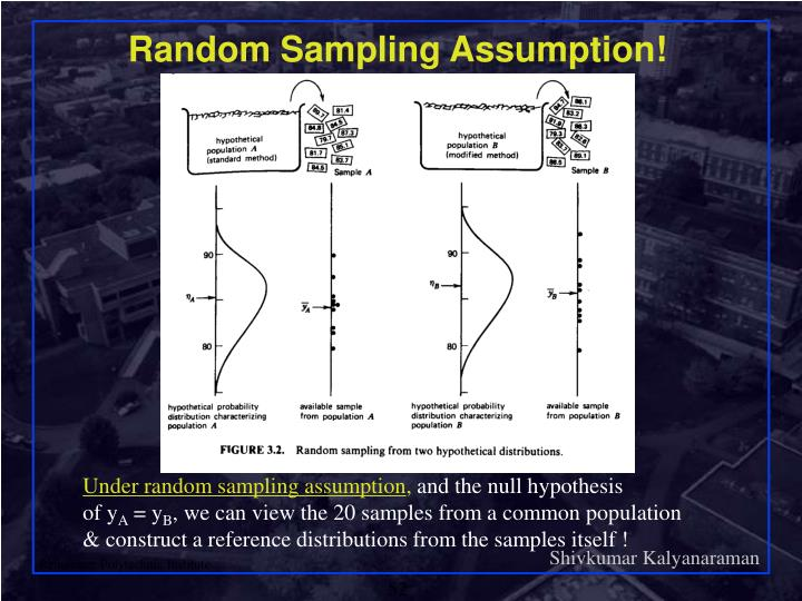 Random Sampling Assumption!