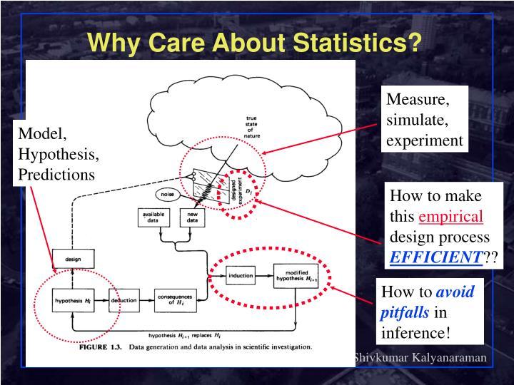 Measure,