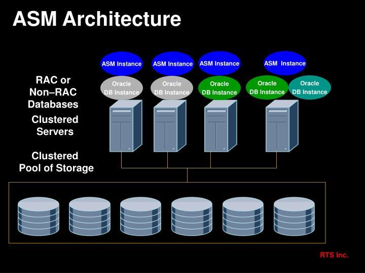 ASM Architecture