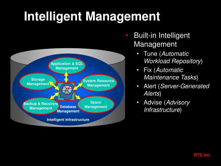 Intelligent Management